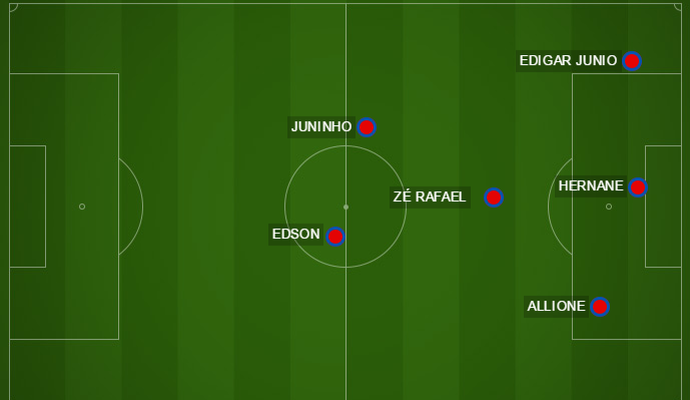 Mudança de posicionamento de Zé Rafael é uma das opções de Guto (Foto: GloboEsporte.com)