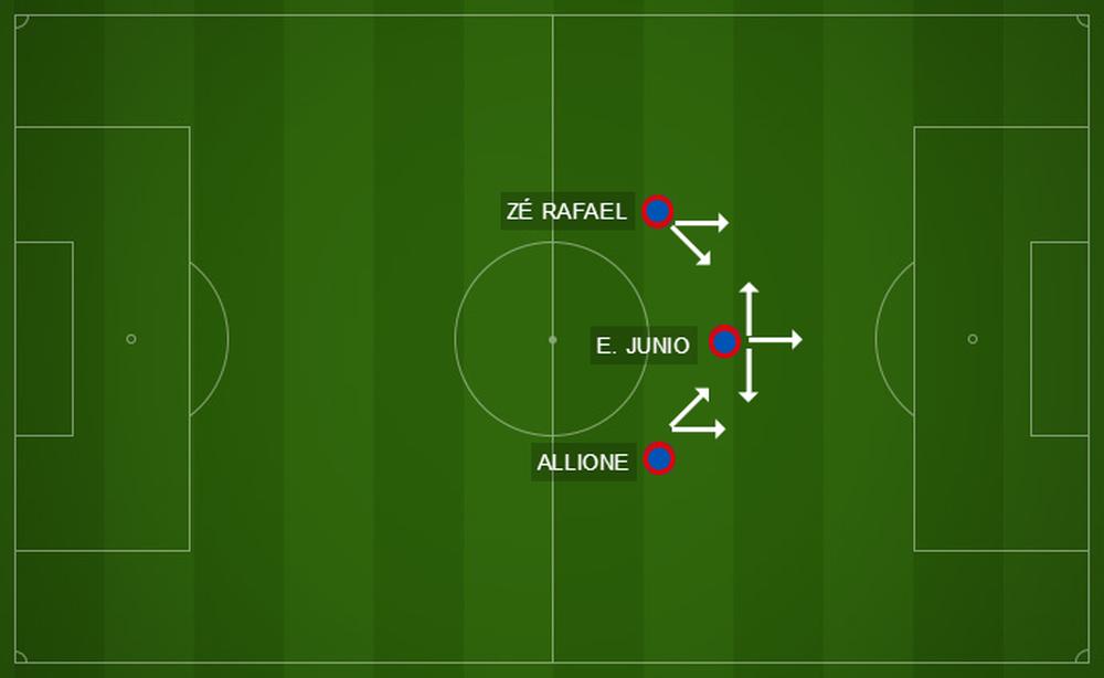 Com um a menos, Zé Rafael, Allione e Edigar Junio jogaram bem próximos (Foto: Reprodução)