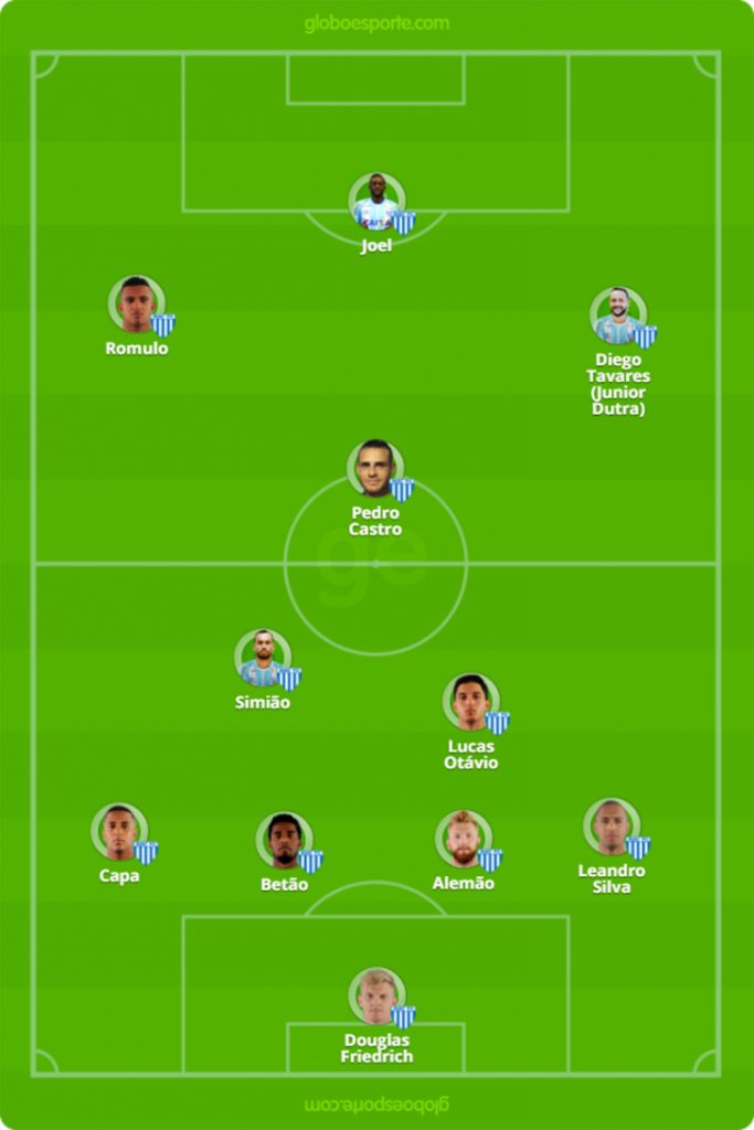 Equipe do Avaí (Foto: Globoesporte.com)