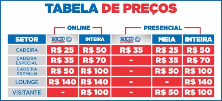 Tabela de ingressos para Bahia x Internacional pelo Campeonato Brasileiro (Foto: Divulgação/EC Bahia)